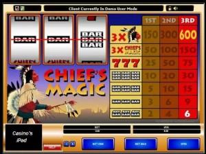 chiefs-magic